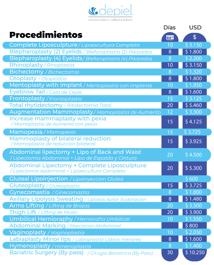 precios cirugía plástica en Colombia